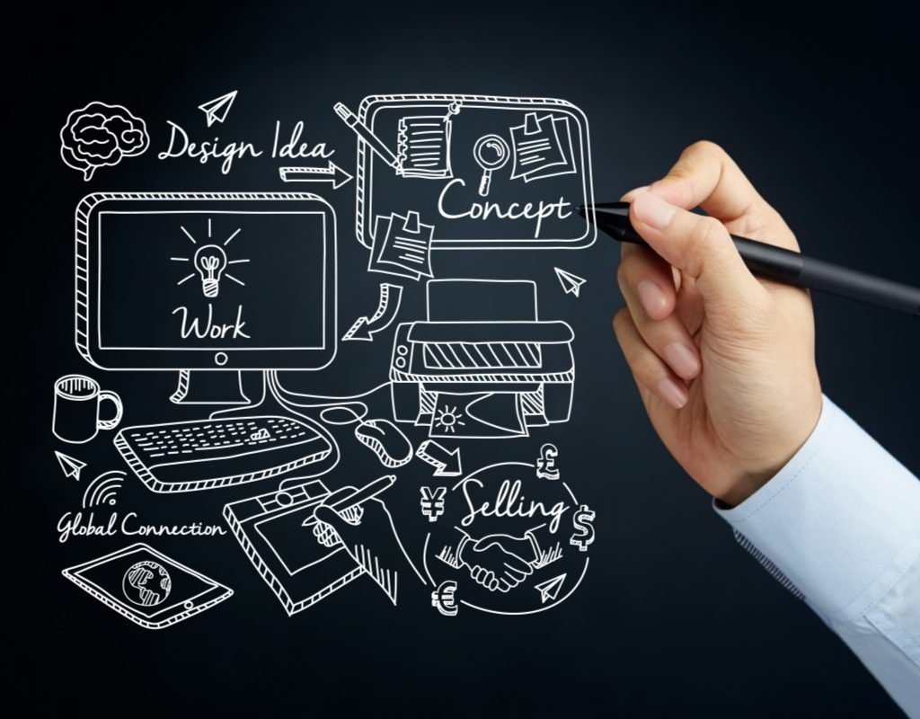 ERP systems and custom software that creates them